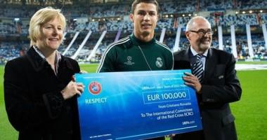 Cristiano Ronaldo dan UEFA Sumbang ICRC 1,2 Milyar