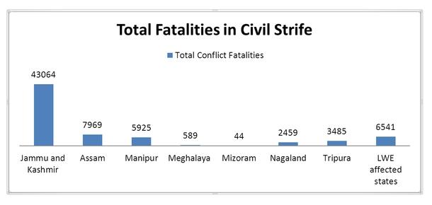 tabltotal fatalities